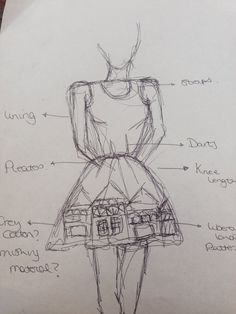 A quick biro sketch to design what if like the garment to look like, this is a basic lined dress, to the knee, printed on the outside and fitted to the waist. Biro, Beautiful Buildings, Design Projects, That Look, Archive, Sketch, Printed, Drawings, Creative
