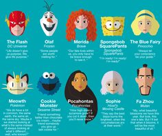 We're all kids at heart! 50 motivational quotes from beloved #kids characters: http://bit.ly/1JKwLpW #Disney