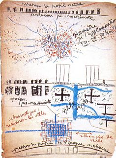 The development of an agglomeration - Corbusier