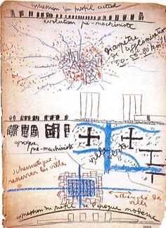 Le développement d'une agglomération. In. Le Corbusier. Gallimard. Découvertes