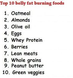 Fat burning foods.