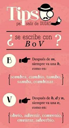 Gramática española. ¿B o V?