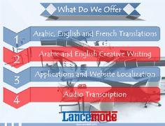 English Creative Writing, Freelance Marketplace, Transcription