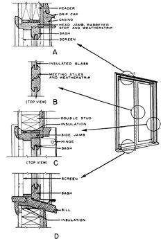Sliding Door Head Detail Detail Drawings Pinterest