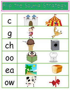 """I still almost forgot that """"oo"""" makes two sounds, and I teach Literacy. What a great resource this poster will be!"""