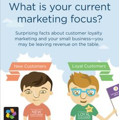 Infographic: What is Your Current Marketing Focus? Surprising Facts About Customer Loyalty