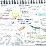 Project Managerka | komunikacja wizualna w pracy trenera | http://ProjectManagerka.pl