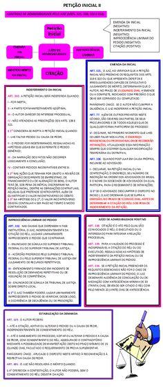 16 - Petição Inicial II Law Study, Novo Cpc, Periodic Table, Law School, Study Organization, Sociology, Mental Map, Periodic Table Chart, Periotic Table
