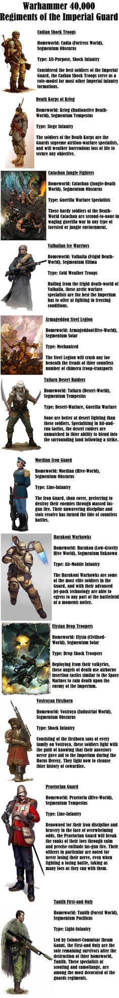 Warhammer 40,000: Regiments of The Imperial Guard