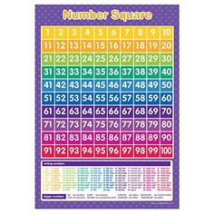 #PopularKidsToys Just Added In Store! A3 Educational Number Square Maths Poster -  A fun, colourful and bright visual aid for helping to learn numbers from 1-100. It shows the numbers in a colourful grid and includes the numbers in written form underneath Regular revision from the poster will help learn to count up to 100 and memorise numbers. The poster features clear, colourful, informative information that will aid memorisation and understanding of numbers. The poster is p