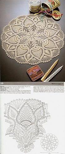 Toalha de croche com grafico