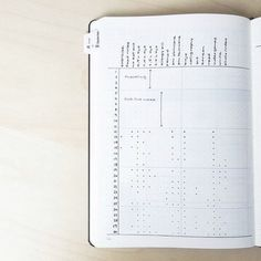PERFECTION | 24 Minimalist Bullet Journal Layouts To Soothe Your Weary Soul