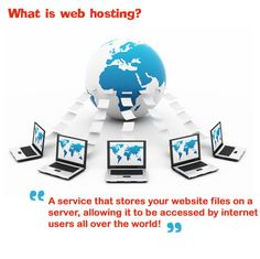 What is web hosting? What are the features? Do you want to know the answer of these questions? Just see here. #Web #Hosting #Internet