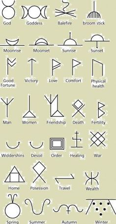 Wiccan, Elemental & Alchemical Symbols (May or may not technically be historical; Wicca is a newer religion based on older beliefs, but it goes in this board. Magic Symbols, Norse Symbols, Egyptian Symbols, Ancient Symbols, Witch Symbols, Symbols Of Power, Celtic Symbols And Meanings, Goddess Symbols, Lucky Symbols