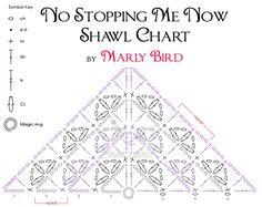 Diagrama Chal Triangular