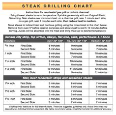 <b>Do you love steak but have trouble cooking it? Here are 16 tips to make your life easier.</b>