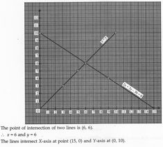 CBSE Sample Papers for Class 10 Maths Paper 5 - NCERT Solutions Isosceles Triangle, Right Triangle, Composite Numbers, Pelvic Inflammatory Disease, Maths Paper, Sample Paper, Integers