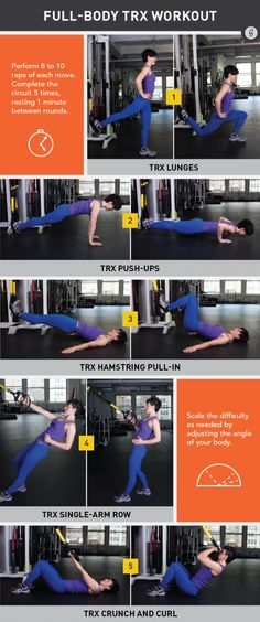 Turns out you don't need to throw around heavy weights to get in a killer strength session. These five TRX exercises use your body weight (and gravity) to provide a fully scalable workout for every fitness level. https://greatist.com/move/full-body-TRX-workout