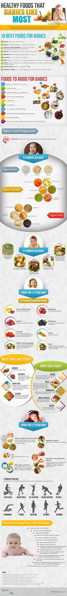 Healthy Foods That Babies Like Most.  Ps. Please don't take me posting this as me having babies anytime soon.