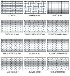 Subway Tile Pattern Ideas subway tile designs inspiration (a beautiful mess) | tile design