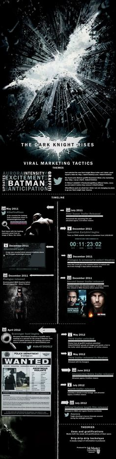 12 infographics about... Batman • Inspired Magazine