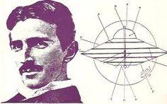 Image result for nikola tesla on electromagnetic-forces