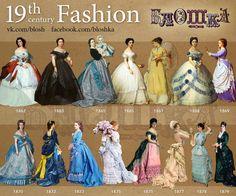 Fashion century on Behance - Historical Fashion 1800s Fashion, 19th Century Fashion, Victorian Fashion, Retro Fashion, Vintage Fashion, Victorian Era, French Fashion, Old Dresses, Vintage Dresses