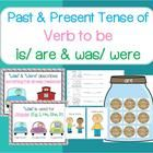 Past & Present Tense of Verb to be (am is are & was were)