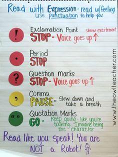 Teaching fluency in