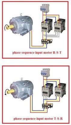 forward reverse three phase motor wiring diagram electrical info rh pinterest com 3 Phase Motor Starter Diagram wiring diagram 3 phase motor forward reverse