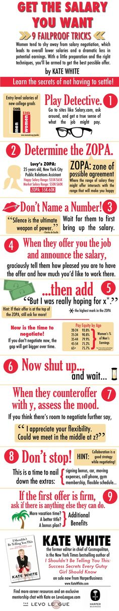 Salary Negotiations Infographic from ComeRecommended