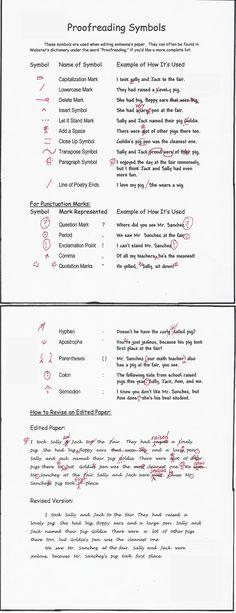 Proofreading Training Proofreading Symbol Pinterest