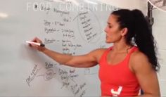 CrossFit Games Masters Champion Amanda Allen Shares Her Knowledge On Weight Management