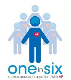 One in six strokes occur in a patient with atrial fibrillation