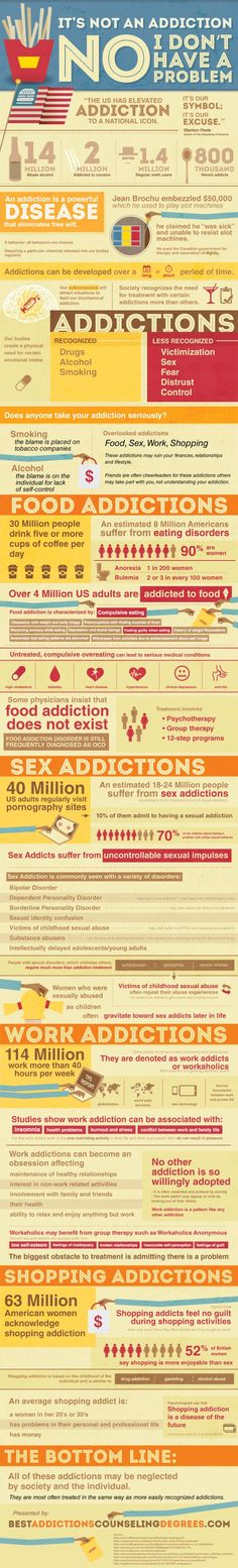 Infographic: Are we in denial about our addictions?