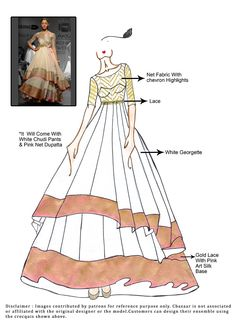 Fashion sketches manish malhotra Beyonce Knowles News, Pictures, and Videos m