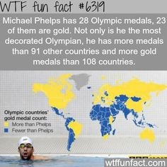 Michael Phelps has more gold medals than 108 countries!  ~WTF! awesome fun facts