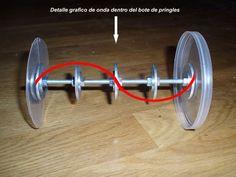 Como construir una antena wifi casera de largo alcanze - Taringa!