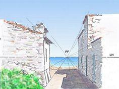 2. Métodos para dibujar en perspectiva cónica