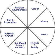 Wheel of life...damn my wheel is bent :/