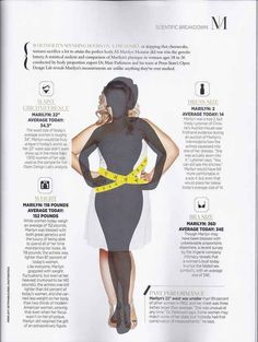 Some misconceptions about Marilyn Monroe being a plus size...this article breaks it down scientifically