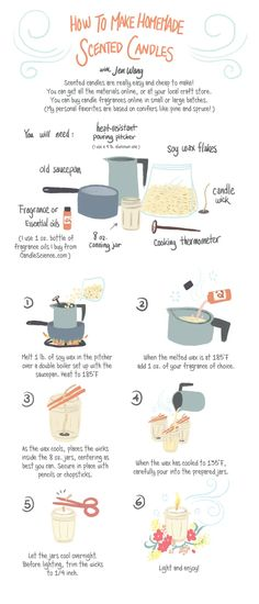 How To Make Easy DIY Homemade Scented Candles. These simple candles are made wi… – Scented Candles İdeas. Diy Candles Easy, Buy Candles, Yankee Candles, Velas Diy, Homemade Scented Candles, How To Make Scented Candles At Home, How To Make Candels, Homemade Gifts, Do It Yourself