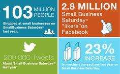 Small Business Saturday | VerticalResponse