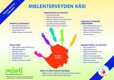 Mielenterveyden käsi | MIELI Suomen Mielenterveys ry Finnish Language, Study Notes, Art Therapy, Mindfulness, Names, Wisdom, Teaching, Thoughts, Sayings