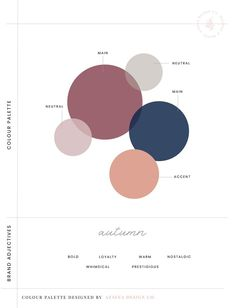 Warm, autumnal colour palette Cozy, warming, berry shades for autumn inspo. Palette Design, Palette Deco, Dark Color Palette, Purple Color Palettes, Neutral Color Scheme, Neutral Palette, Design Patio, Neuer Job, Berry