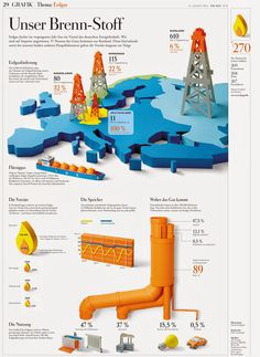 Our internal fabric, Infographic by Die Zeit