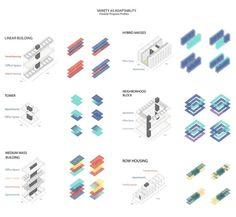 Amstetten Typology Variations