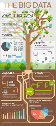 Info Graphics IT Big Data - Infographics