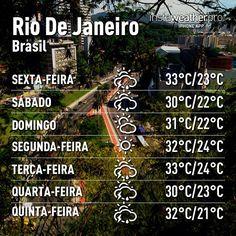 Previsão do Tempo no Rio.