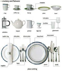 la vaisselle de tous les jours - bien utile à réviser avant un séjour anglais in france!